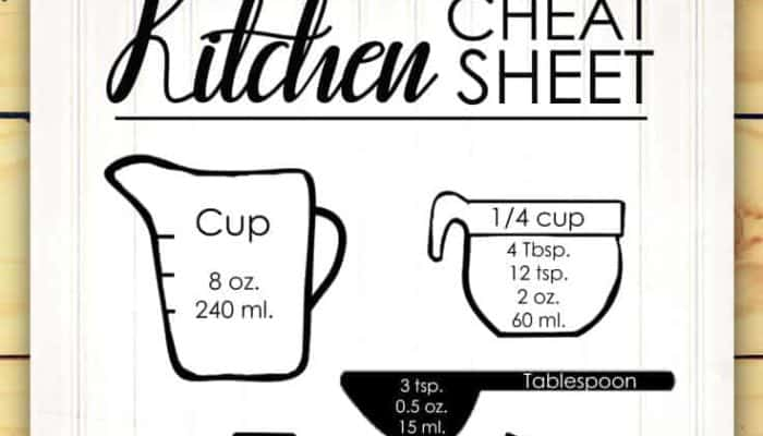 Free Kitchen Cheat Sheet