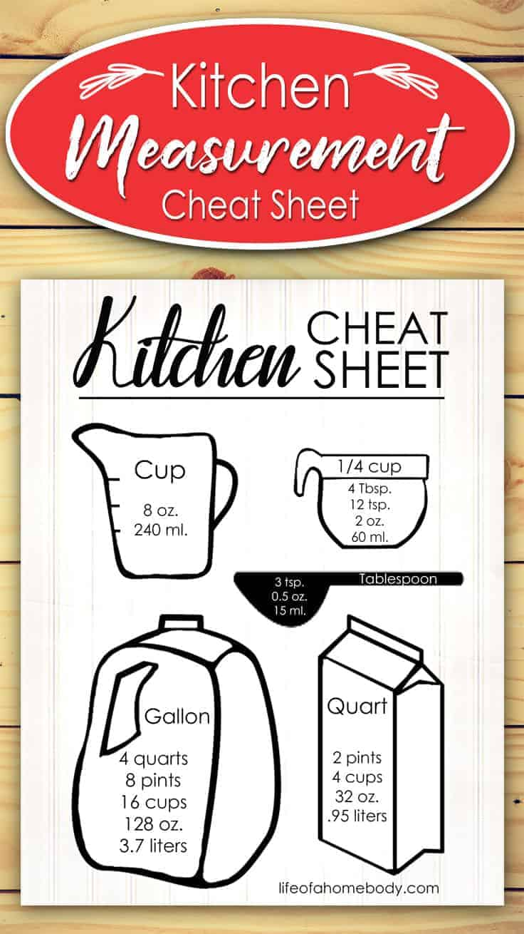 Get Your Free Kitchen Cheat Sheet · Life of a Homebody